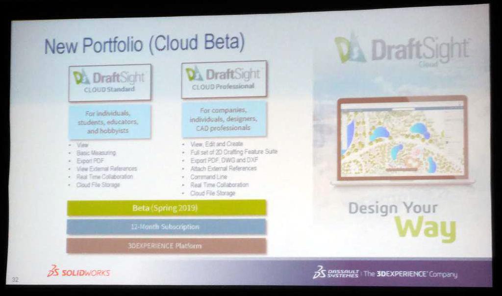 DraftSight_Cloud_STvsPRO