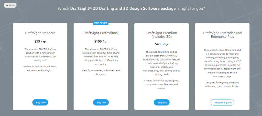 DraftSight2019_Prices_BIG