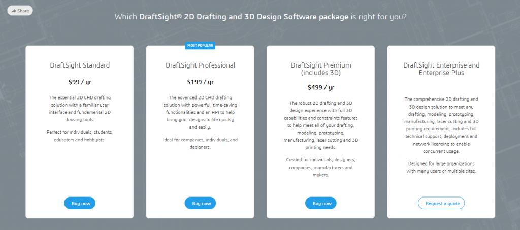 DraftSight 2019 – przewodnik po nowych funkcjonalnościach