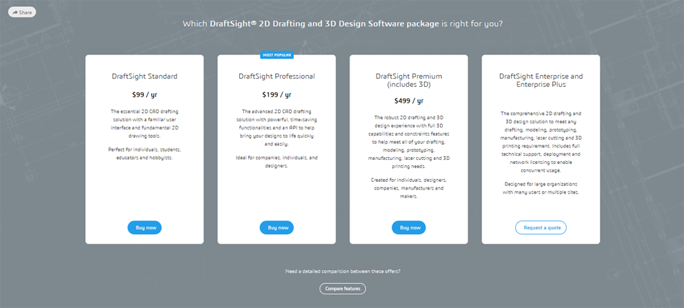 DraftSight2019_for_99USD